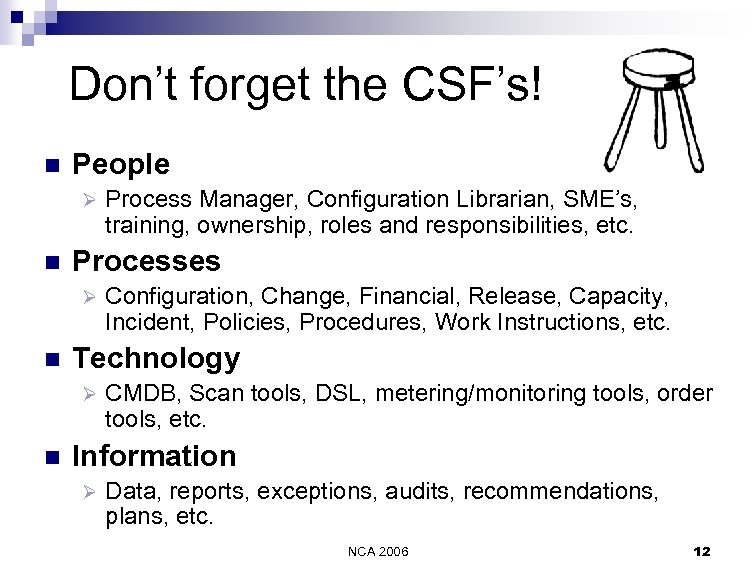 Don't forget the CSF's! n People Ø n Processes Ø n Configuration, Change, Financial,
