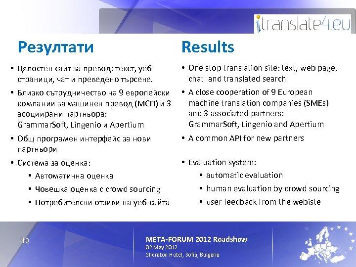 Results Резултати • Цялостен сайт за превод: текст, уебстраници, чат и преведено търсене. •
