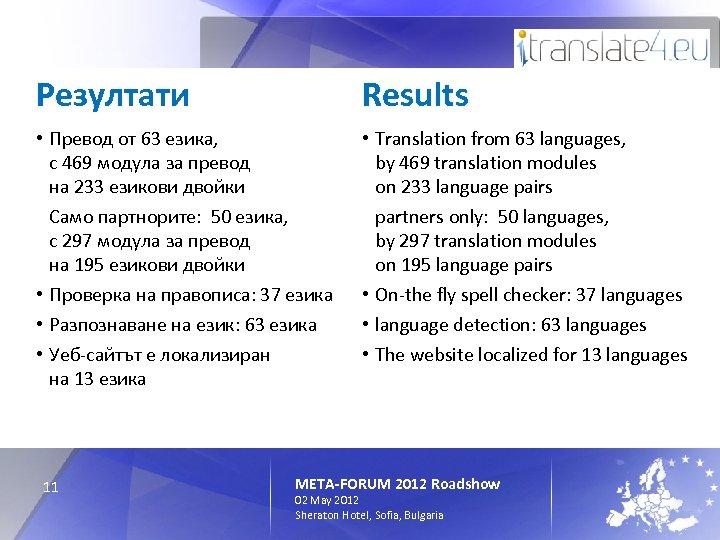 Резултати Results • Превод от 63 езика, с 469 модула за превод на 233