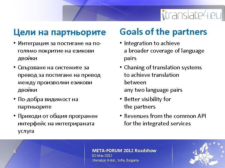 Цели на партньорите Goals of the partners • Интеграция за постигане на поголямо покритие