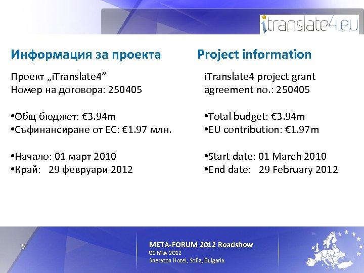 """Информация за проекта Project information Проект """"i. Translate 4"""" Номер на договора: 250405 i."""