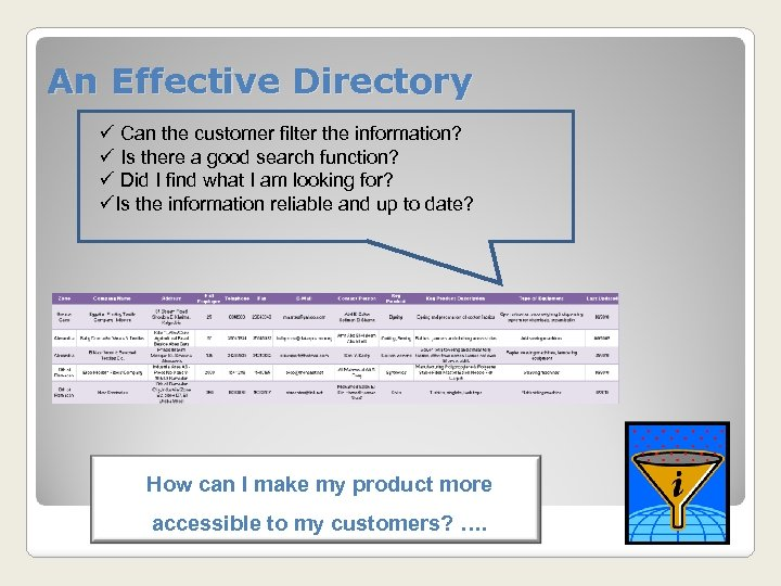 An Effective Directory ü Can the customer filter the information? ü Is there a