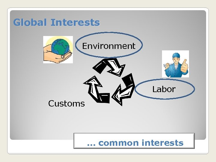 Global Interests Environment Labor Customs … common interests