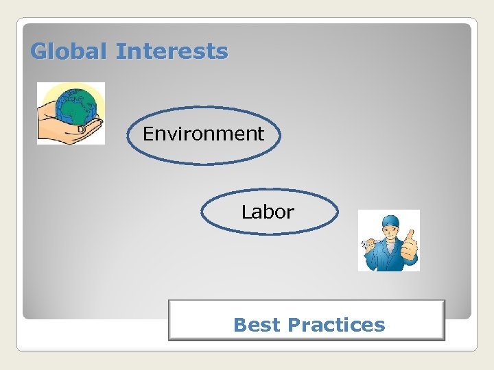 Global Interests Environment Labor Best Practices