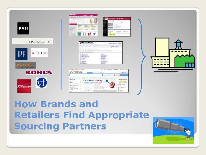 How Brands and Retailers Find Appropriate Sourcing Partners