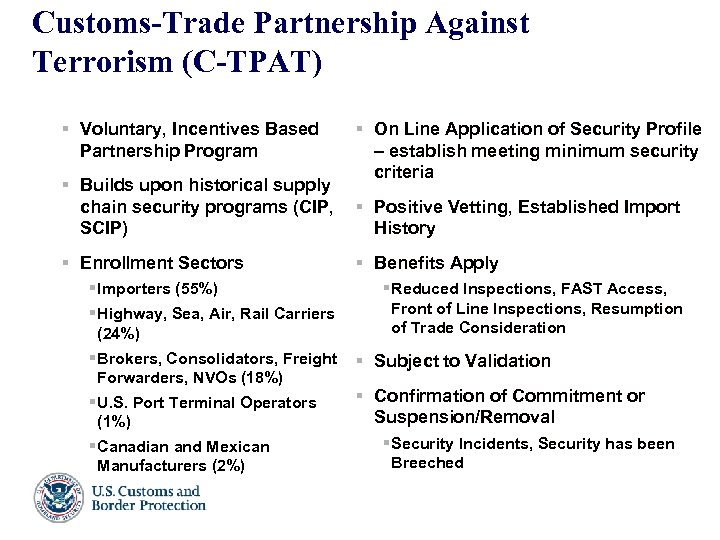 Customs-Trade Partnership Against Terrorism (C-TPAT) § Voluntary, Incentives Based Partnership Program § Builds upon
