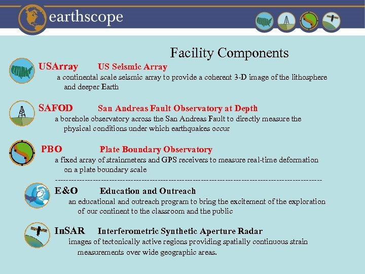USArray Facility Components US Seismic Array a continental scale seismic array to provide a