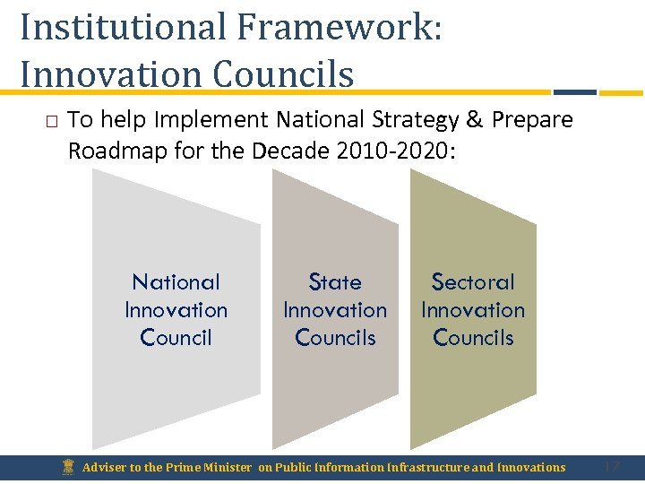 Institutional Framework: Innovation Councils To help Implement National Strategy & Prepare Roadmap for the