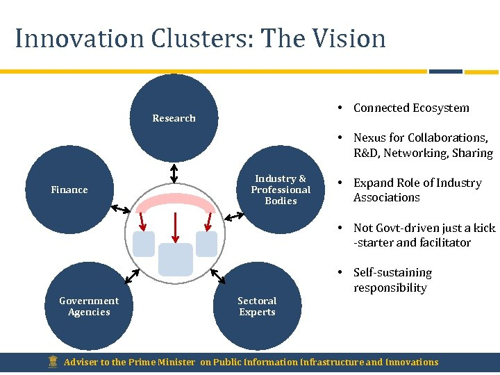 Innovation Clusters: The Vision • Connected Ecosystem Research • Nexus for Collaborations, R&D, Networking,