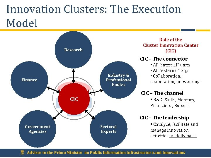 Innovation Clusters: The Execution Model Role of the Cluster Innovation Center (CIC) Research CIC
