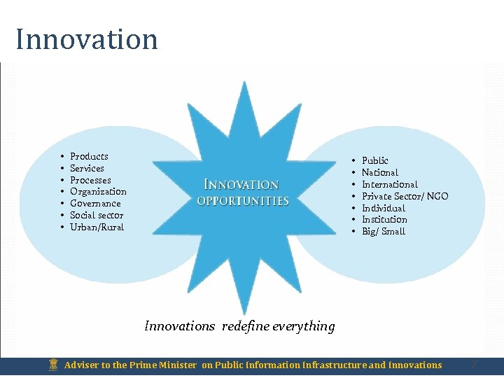 Innovation • • Products Services Processes Organization Governance Social sector Urban/Rural • • Public