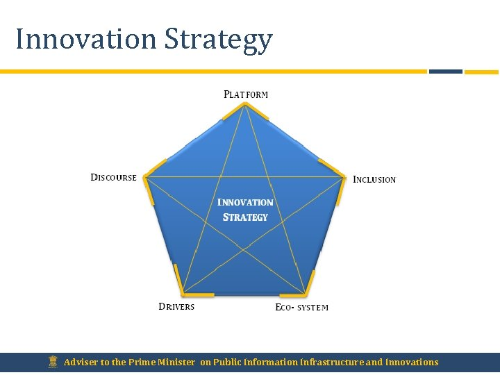 Innovation Strategy Adviser to the Prime Minister on Public Information Infrastructure and Innovations