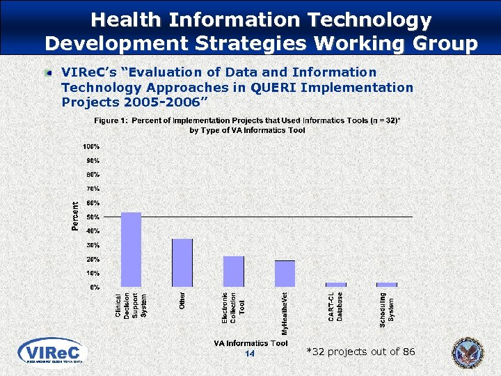 """Health Information Technology Development Strategies Working Group VIRe. C's """"Evaluation of Data and Information"""