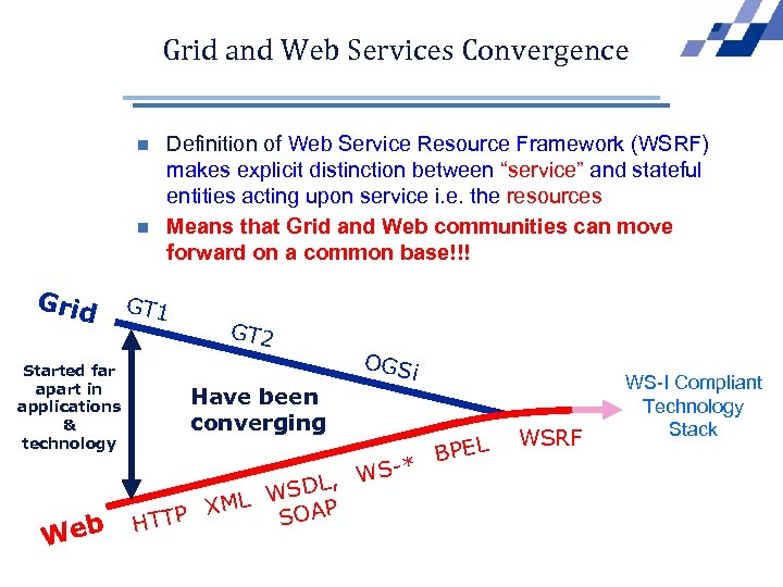 Grid and Web Services Convergence n n Grid Started far apart in applications &