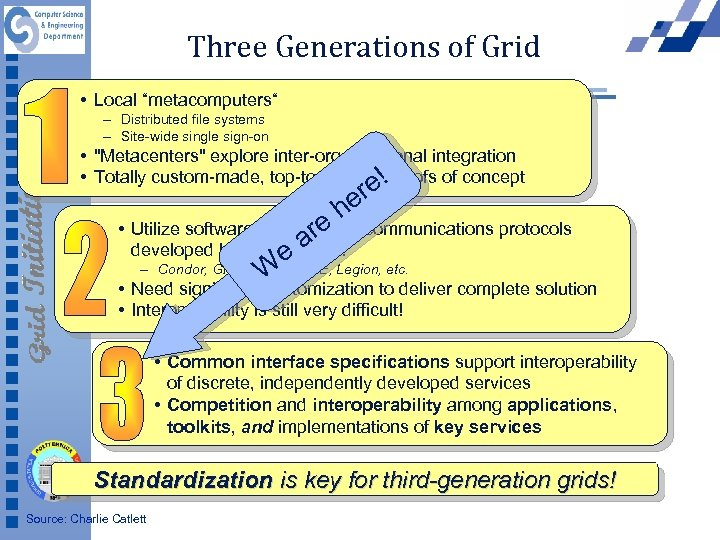 """Three Generations of Grid • Local """"metacomputers"""" – Distributed file systems – Site-wide single"""