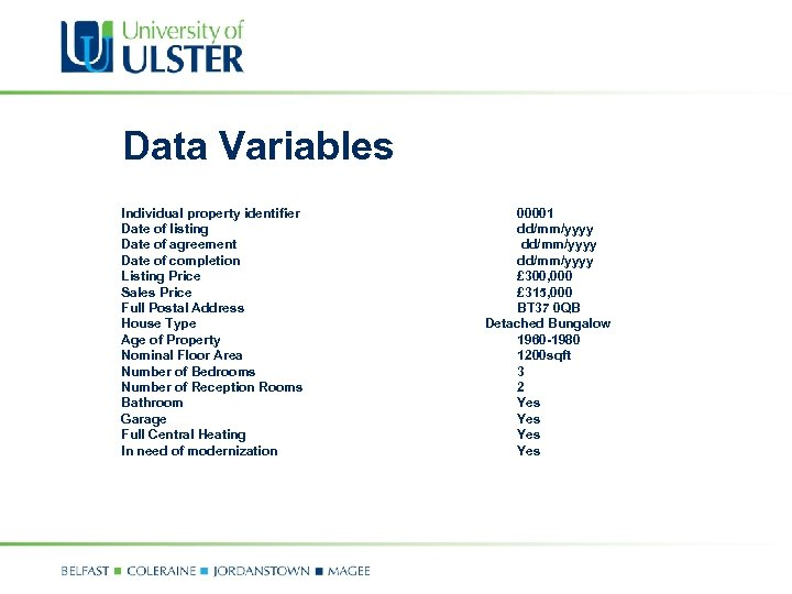 Data Variables Individual property identifier Date of listing Date of agreement Date of completion