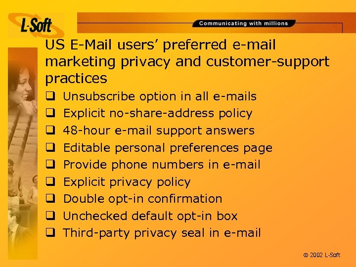 US E-Mail users' preferred e-mail marketing privacy and customer-support practices q q q q