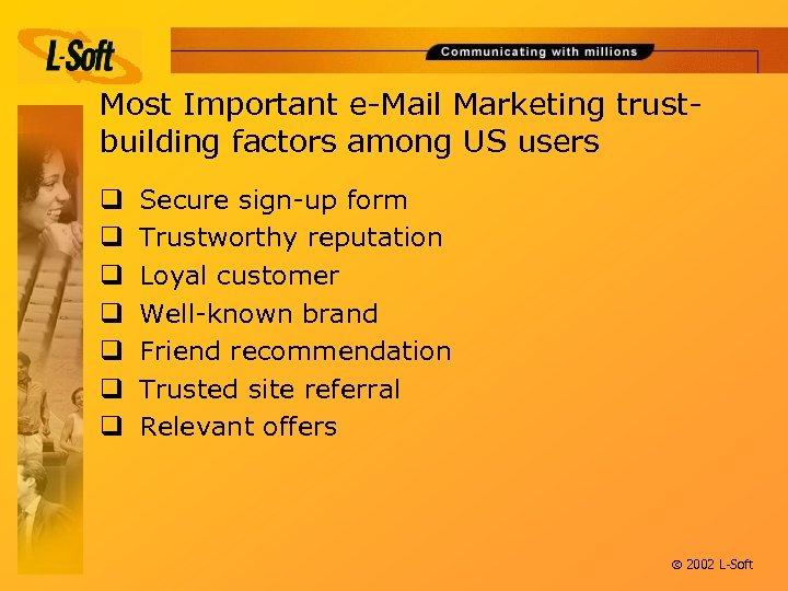 Most Important e-Mail Marketing trustbuilding factors among US users q q q q Secure