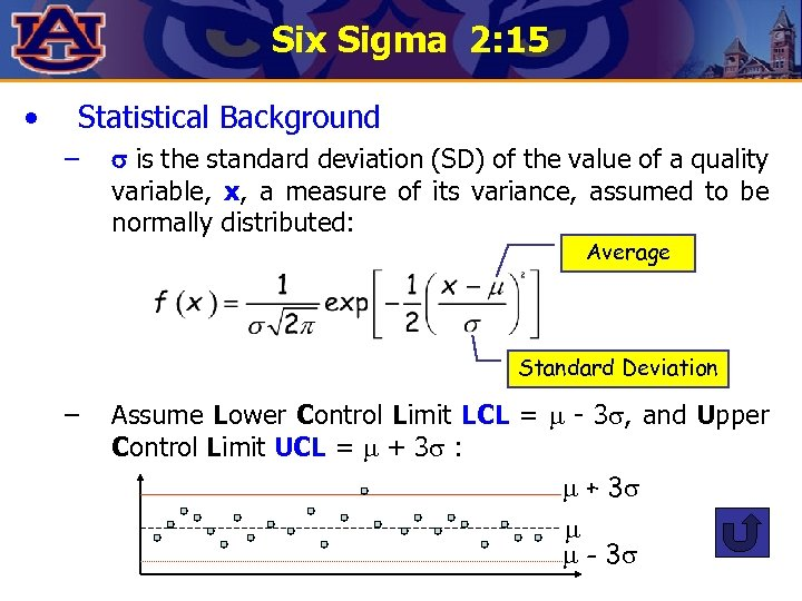 Six Sigma 2: 15 • Statistical Background – is the standard deviation (SD) of