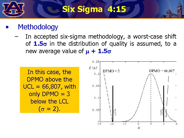 Six Sigma 4: 15 • Methodology – In accepted six-sigma methodology, a worst-case shift