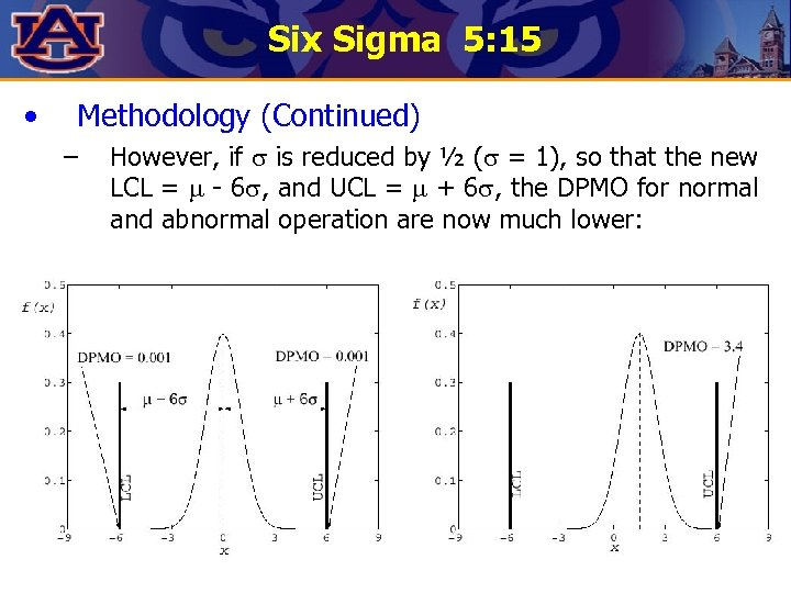 Six Sigma 5: 15 • Methodology (Continued) – However, if is reduced by ½