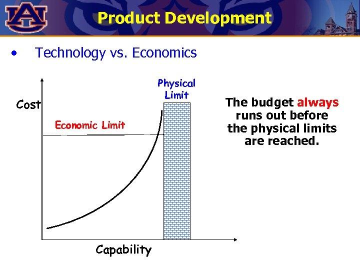Product Development • Technology vs. Economics Physical Limit Cost Economic Limit Capability The budget
