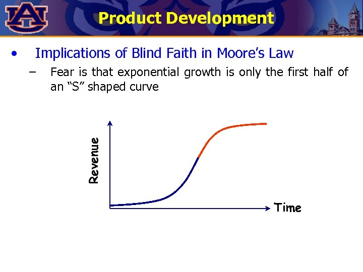 Product Development Implications of Blind Faith in Moore's Law – Fear is that exponential