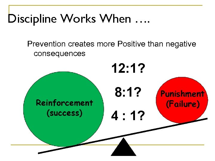 Discipline Works When …. Prevention creates more Positive than negative consequences 12: 1? 8: