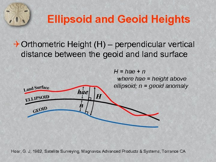 Ellipsoid and Geoid Heights Q Orthometric Height (H) – perpendicular vertical distance between the