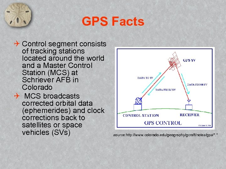 GPS Facts Q Control segment consists of tracking stations located around the world and