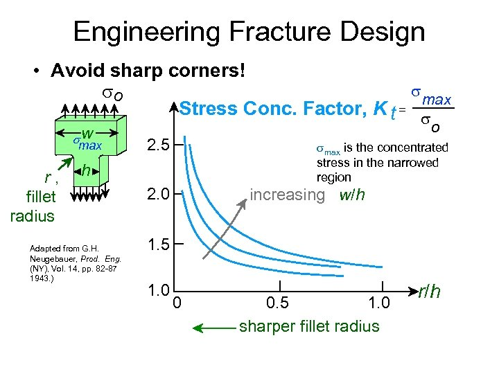 Engineering Fracture Design • Avoid sharp corners! o max Stress Conc. Factor, K t