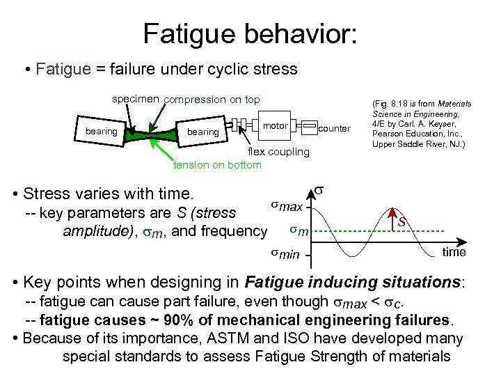 Fatigue behavior: • Fatigue = failure under cyclic stress specimen compression on top bearing