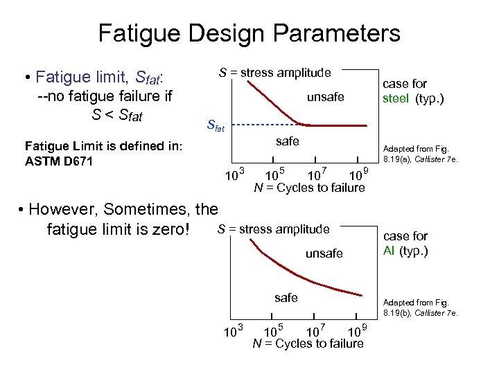 Fatigue Design Parameters • Fatigue limit, Sfat: --no fatigue failure if S < Sfat