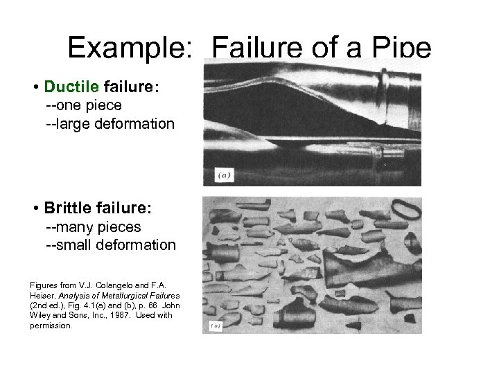 Example: Failure of a Pipe • Ductile failure: --one piece --large deformation • Brittle