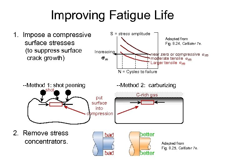 Improving Fatigue Life 1. Impose a compressive surface stresses (to suppress surface crack growth)