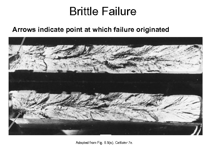 Brittle Failure Arrows indicate point at which failure originated Adapted from Fig. 8. 5(a),