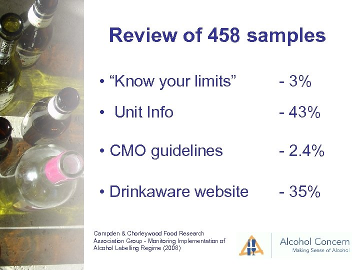 """Review of 458 samples • """"Know your limits"""" - 3% • Unit Info -"""