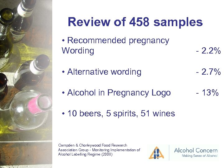 Review of 458 samples • Recommended pregnancy Wording - 2. 2% • Alternative wording