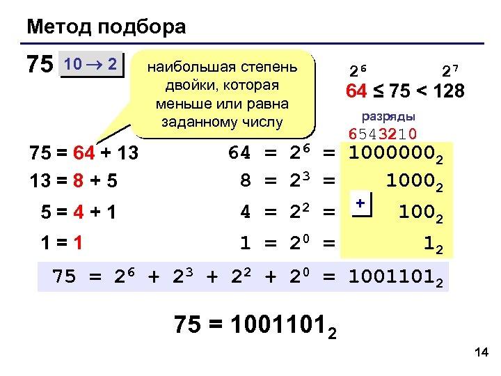 Метод подбора 75 10 2 75 = 64 + 13 13 = 8 +