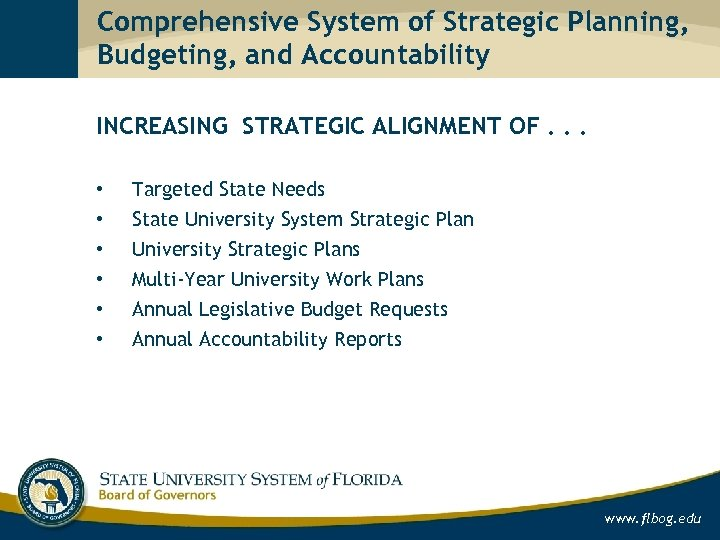 Comprehensive System of Strategic Planning, Budgeting, and Accountability INCREASING STRATEGIC ALIGNMENT OF. . .