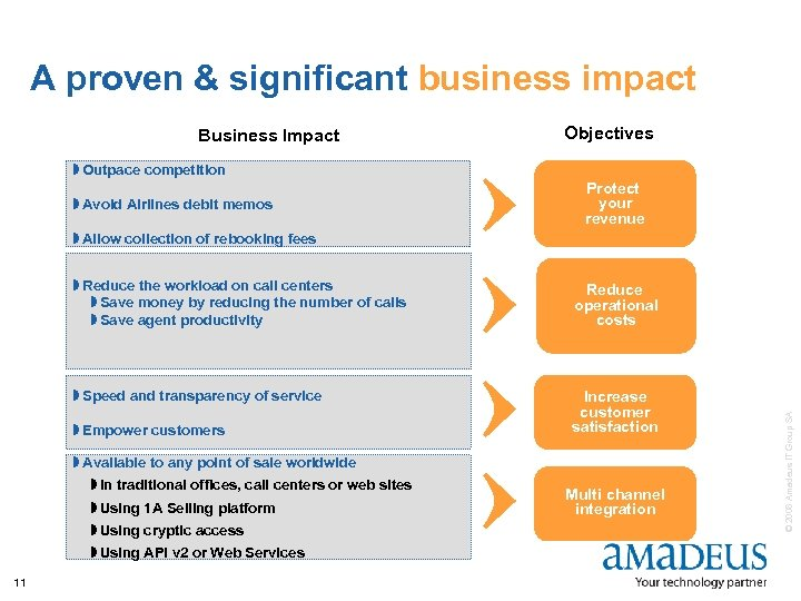 A proven & significant business impact Business Impact Objectives » Outpace competition » Avoid