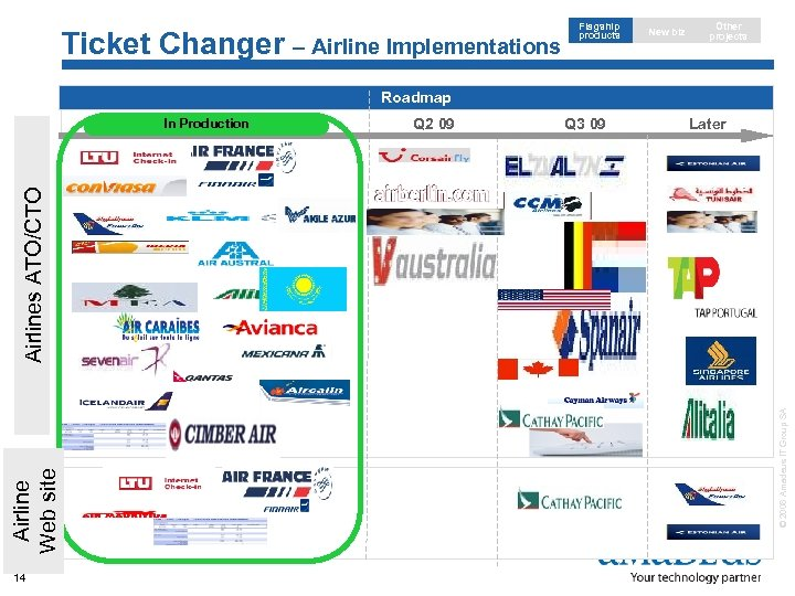Ticket Changer – Airline Implementations Flagship products New biz Other projects Roadmap Q 2