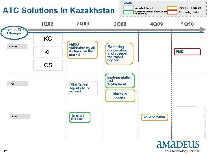 Legend ATC Solutions in Kazakhstan 1 Q 09 2 Q 09 3 Q 09