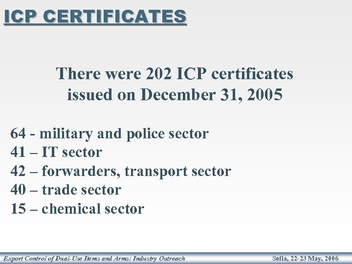 ICP CERTIFICATES There were 202 ICP certificates issued on December 31, 2005 64 -