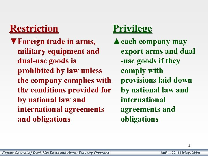 Restriction Privilege ▲each company may ▼Foreign trade in arms, export arms and dual military