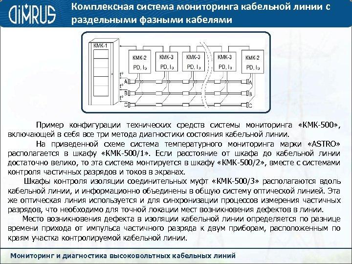 Комплексная система мониторинга кабельной линии с раздельными фазными кабелями Пример конфигурации технических средств системы