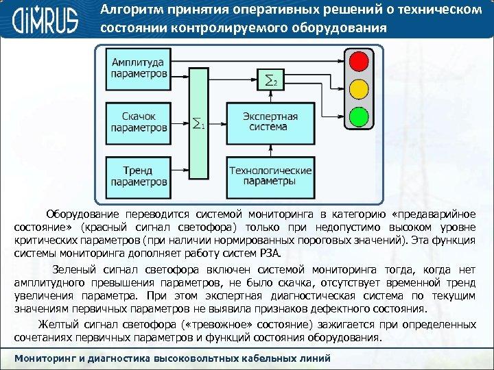 Алгоритм принятия оперативных решений о техническом состоянии контролируемого оборудования Оборудование переводится системой мониторинга в