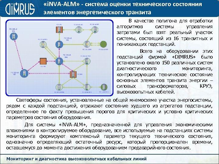 «i. NVA-ALM» - система оценки технического состояния элементов энергетического транзита В качестве полигона