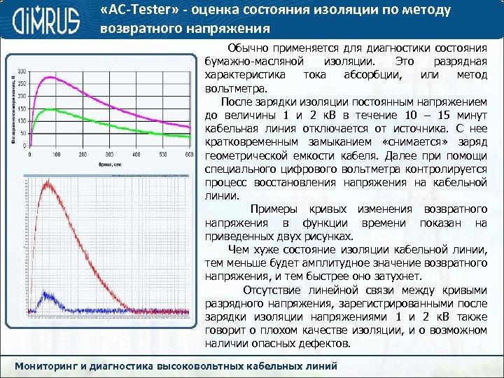 «AC-Tester» - оценка состояния изоляции по методу возвратного напряжения Обычно применяется для диагностики