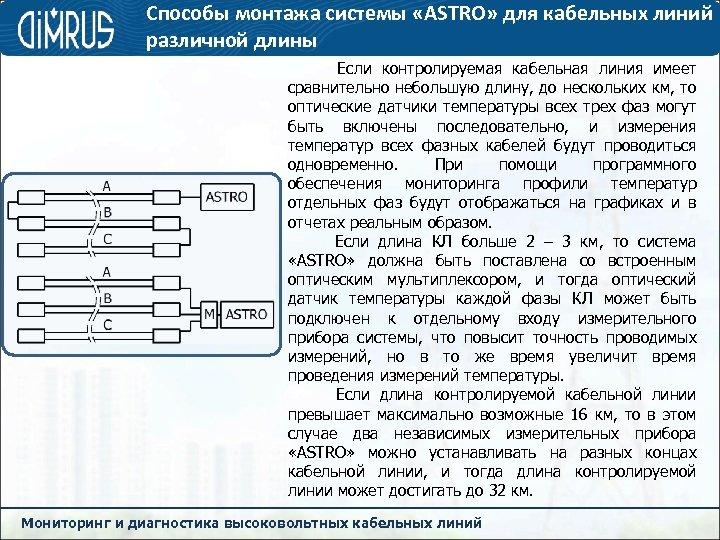 Способы монтажа системы «ASTRO» для кабельных линий различной длины Если контролируемая кабельная линия имеет